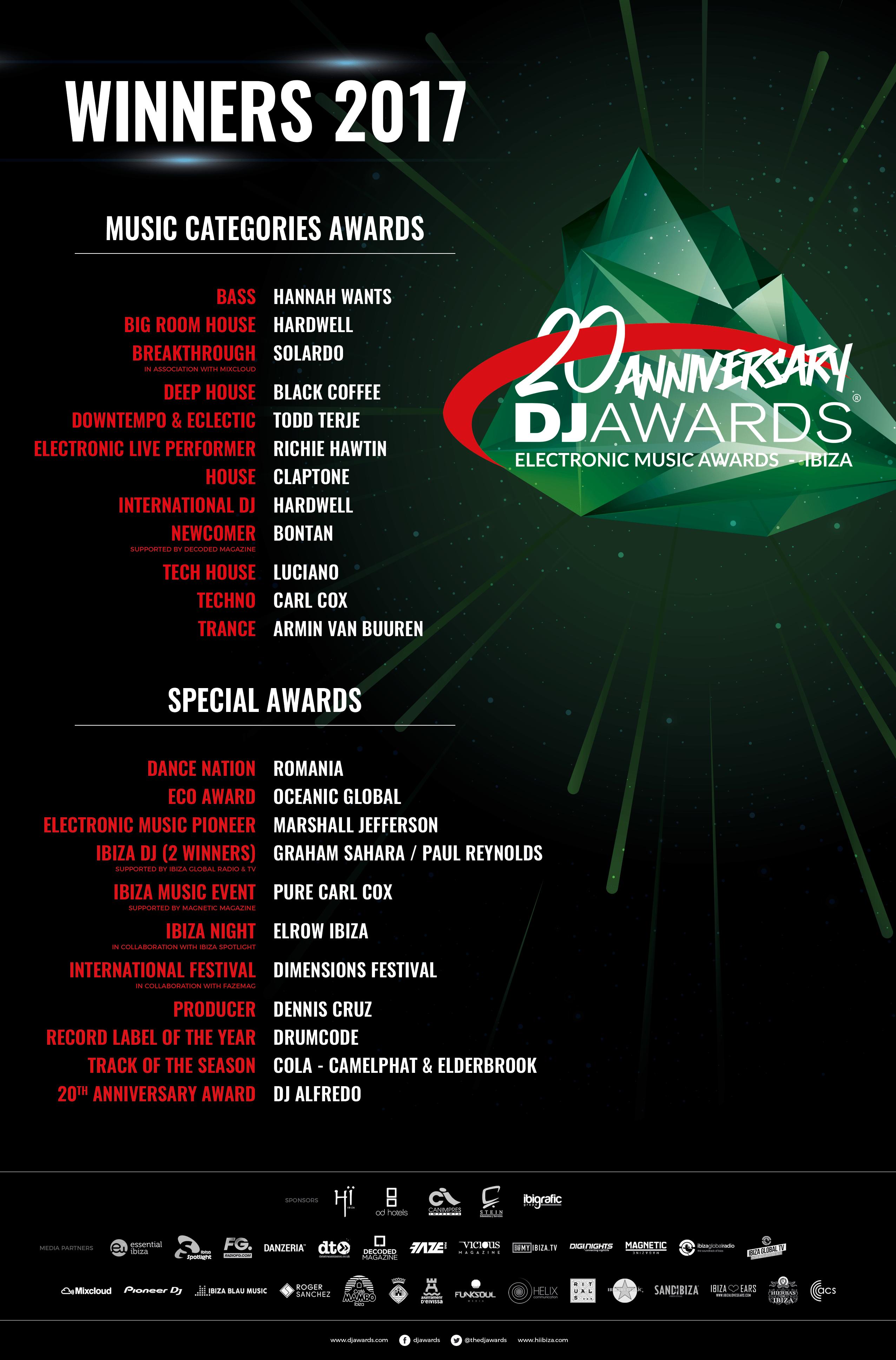 dj_awards_2017_www.zone-magazine.com